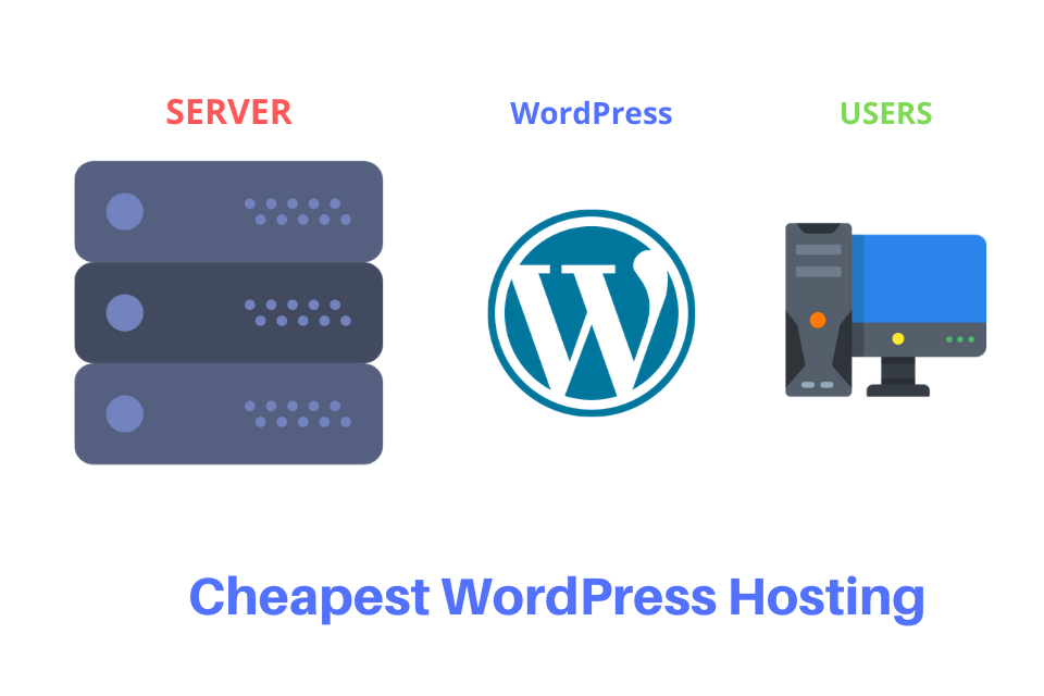 Cheapest WordPress Hosting