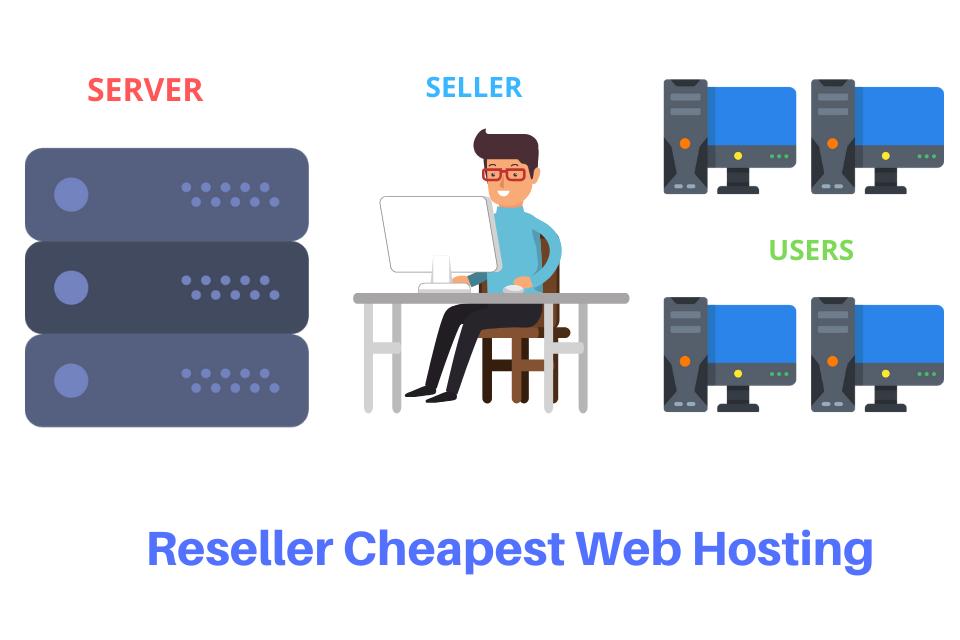 Reseller Cheapest Web Hosting